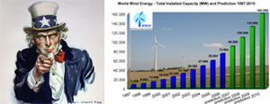 uncle-sam-and-wind-energy.jpg