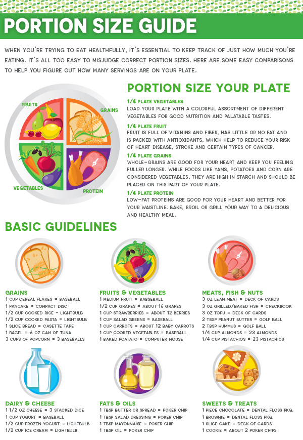 PortionSizeGuide